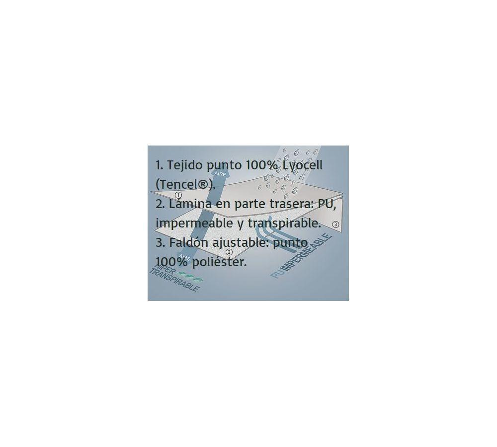 Protector de Colchón Cuna Tencel® Impermeable de Pikolin Home