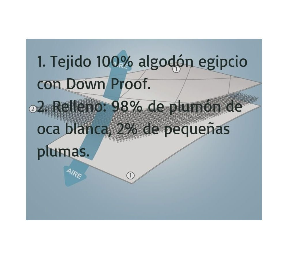 Edredón Nórdico Plumón 98% 200gr/m2 de Pikolin Home