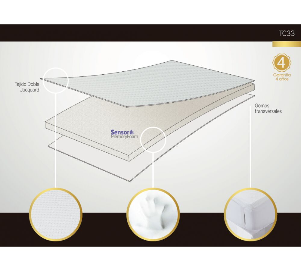 Topper Viscoelástico Confort Plus 5cm de Classic Blanc