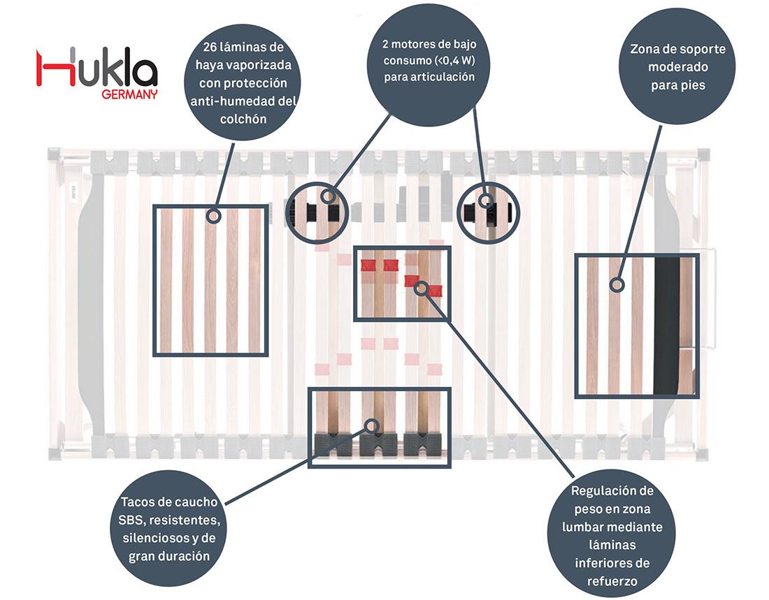 especificaciones somier kronos de hukla