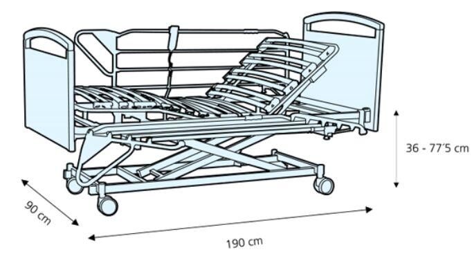 medidas cama articulada geriatrica geros de pardo