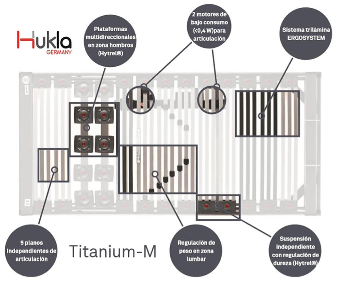 somier titanium de hukla