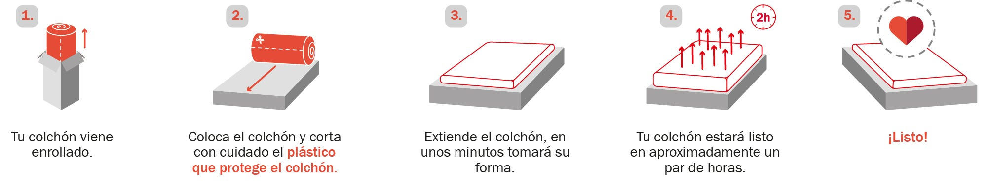 instrucciones pikup pikolin