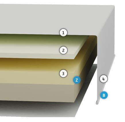 capas colchon bultex pixel