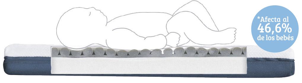 colchon ecus care