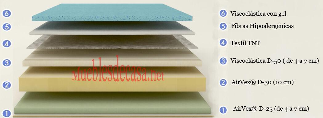 capas colchon flex space