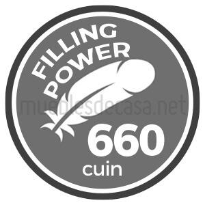 660 cuin
