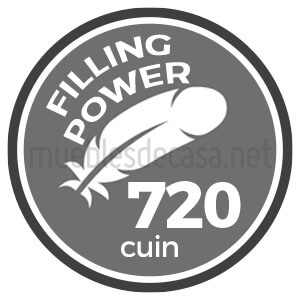 720 cuin